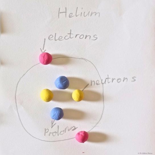 Helium planetary model